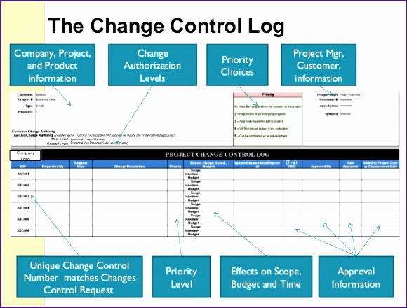 how the change control process affects project quality 580440