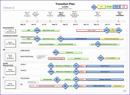 business plan template google docs 799 513375