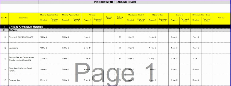 the contents of project management plan from planning engineer point of view 931349