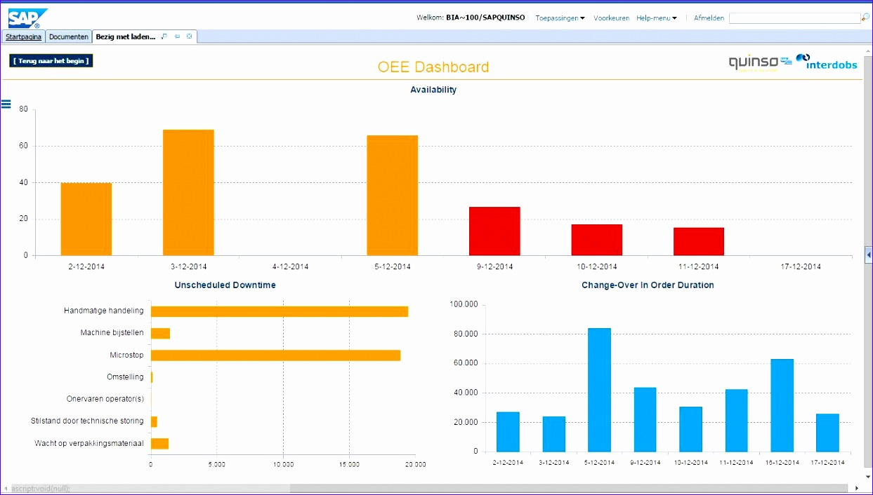 sap overall equipment effectiveness oee 1243706