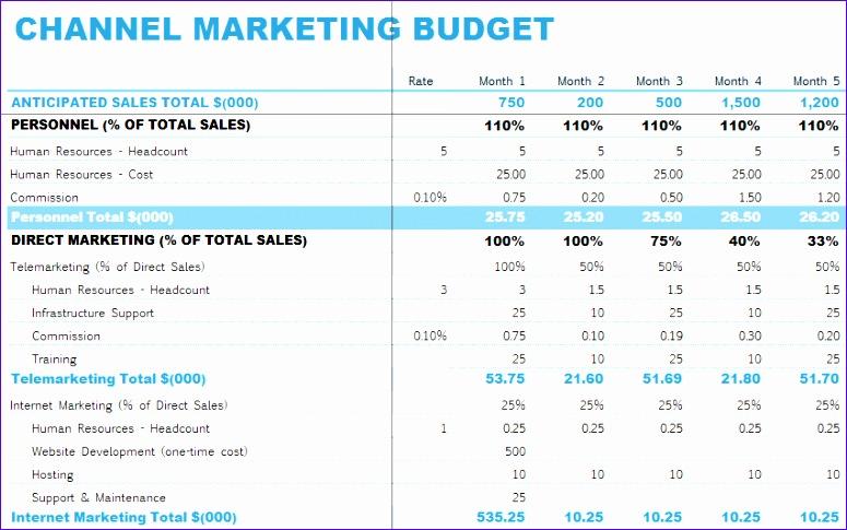 marketing bud template 775485