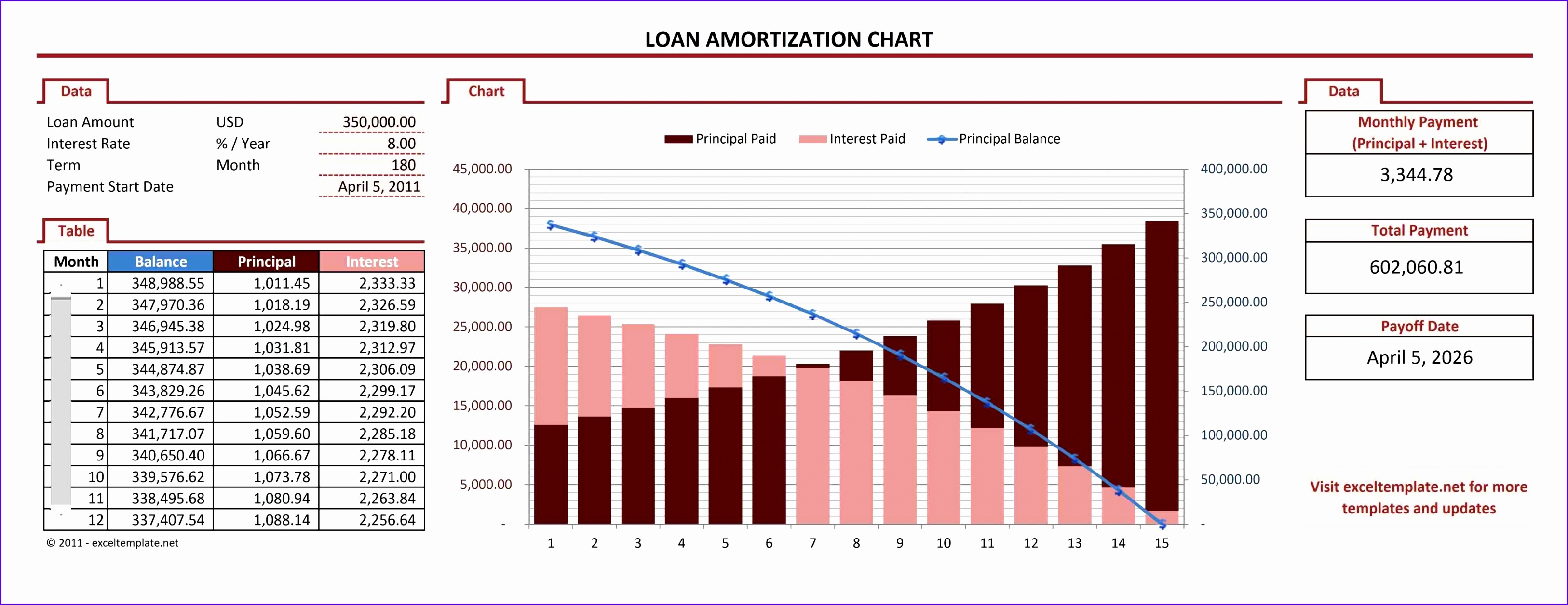 Examples excel amortization schedule template yesbc fresh loan example excel amortization schedule template c0ycf luxury spreadsheet template how to prepare amortization schedule in 35741366 maxwellsz