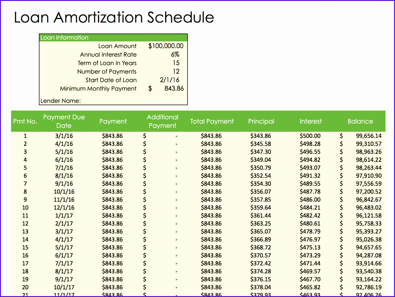 6 excel payment schedule template - exceltemplates