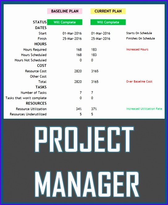 Project Manager Excel Template 544664