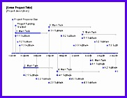 Example Excel Project Timeline Templates F2kdh Unique 15 Project Management Templates for Excel 200154