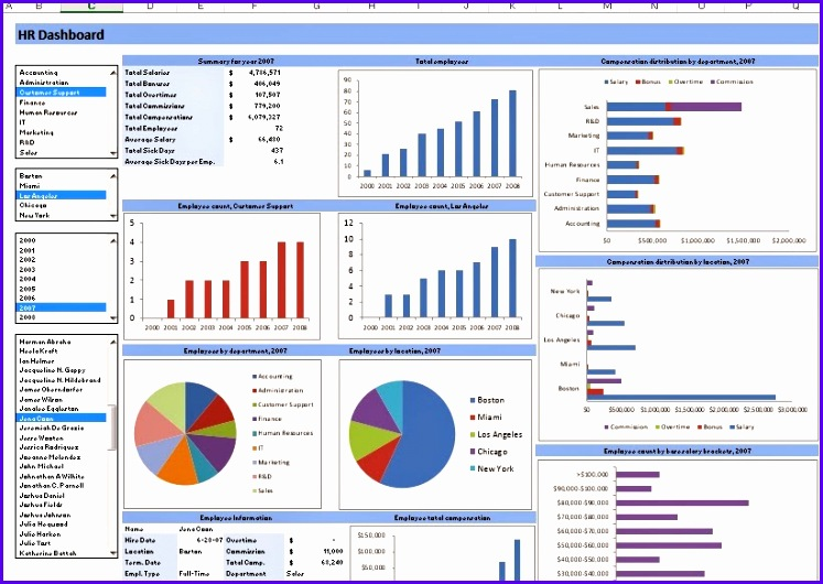 raj excel excel template hr dashboard free 747530