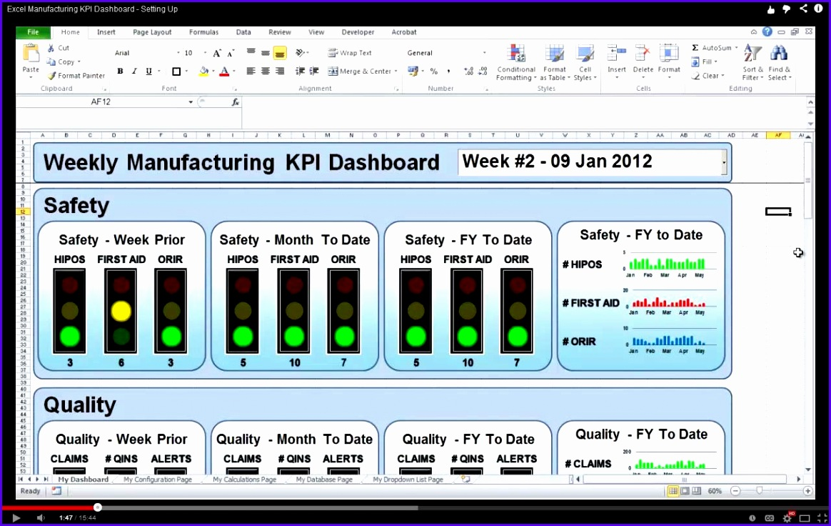 Excel Manufacturing KPI Dashboard Setting Up 1164736