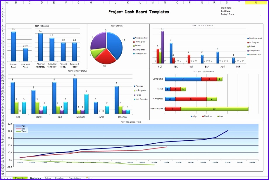 How Microsoft Excel Dashboard Templates for Project Management works eh8P6utm