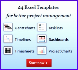Example Free Project Management Templates for Excel Vluk5 New Excel Project Management Free Templates Resources Guides 281252