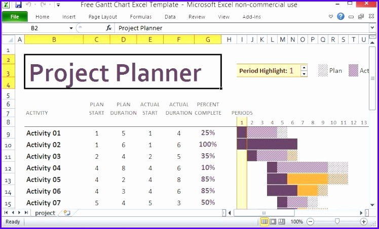 Free Gantt Chart Excel Template with Project Plan Template Excel Free Download 748453