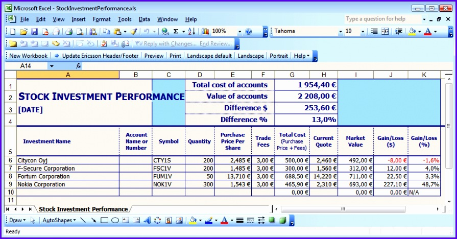 Example Inventory Management Template Excel Eytbv Best Of Stock Excel Twentyeandi 984509
