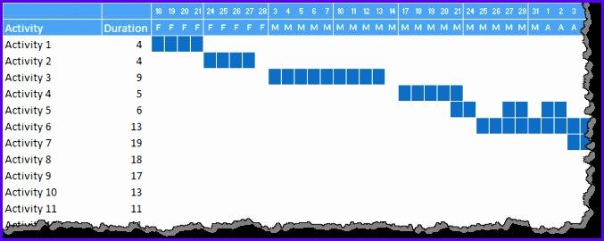 Quick gantt chart using Excel template 677270