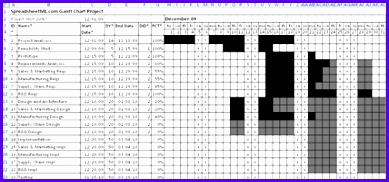 Gantt Chart Spreadsheet 389182