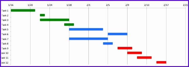 Gantt Chart Project Excel 645230