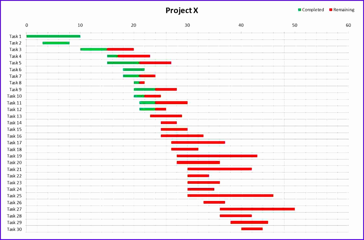Example Project Plan Template Excel Gantt Gdgt3 Luxury Excel Template Planner Twentyeandi 1403917