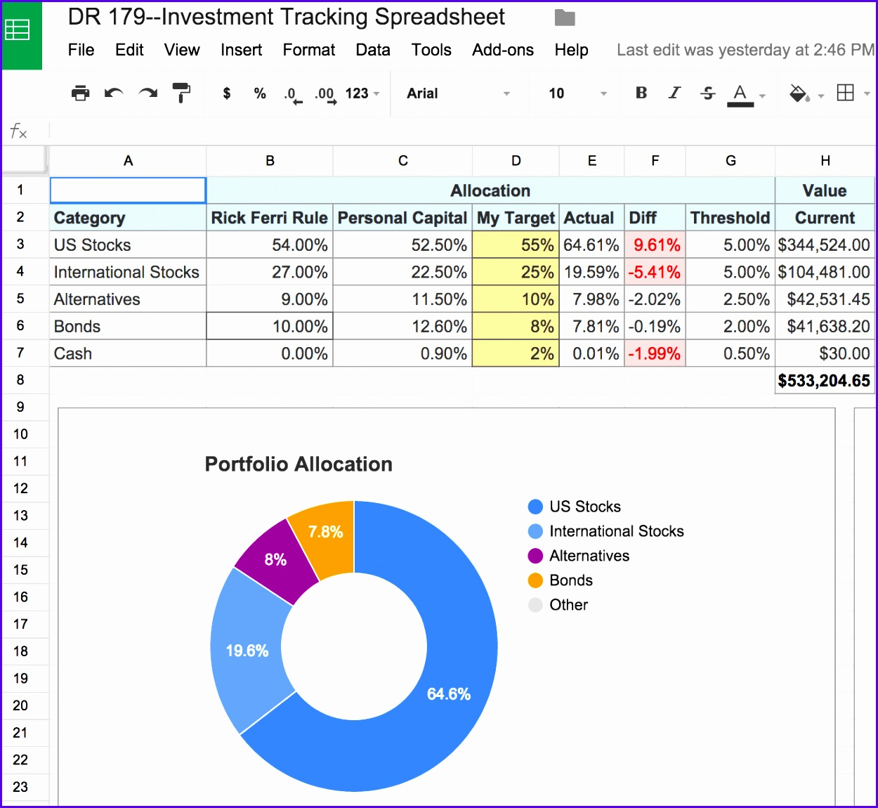 Example Resource Allocation Template Excel Free Bcika New An Awesome and Free Investment Tracking Spreadsheet 13741250