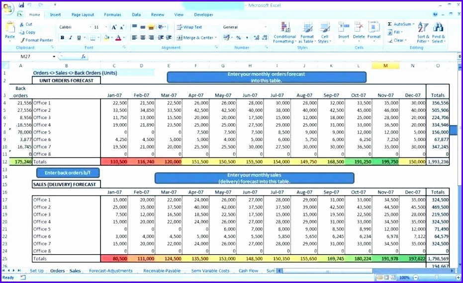 sales forecast template sample bud forecast sales forecast spreadsheet financial forecast sales forecast spreadsheet template excel 931570