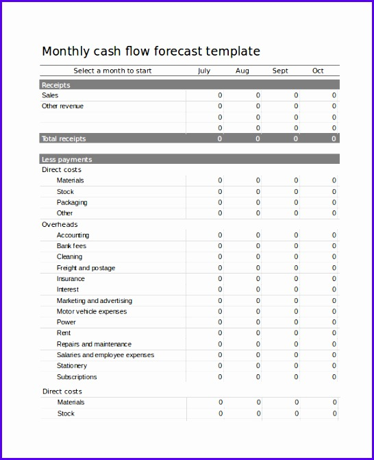 Cash Flow Forecast Template Excel 546671
