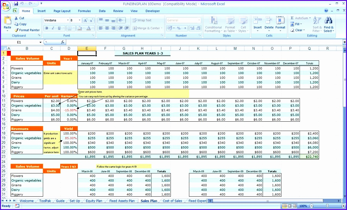 financial forecasting excel templates