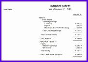 Non Profit Treasurer Report Template 182128