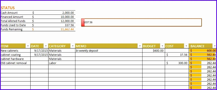 Example Weekly Budget Excel Template Yeukx Best Of Free Bud Templates In Excel for Any Use 944392