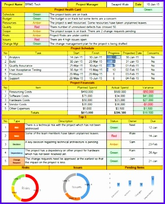 Weekly Status Report Format Excel Free Download 335414