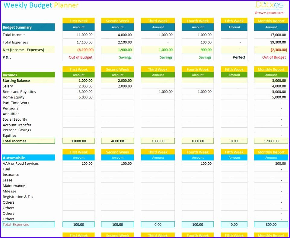 Weekly Bud Planner Excel Template 961789