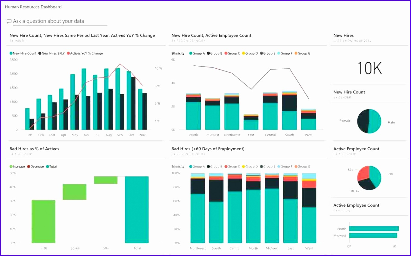 Excel pie chart template images free any chart examples how to create chart excel charts templates 1365850