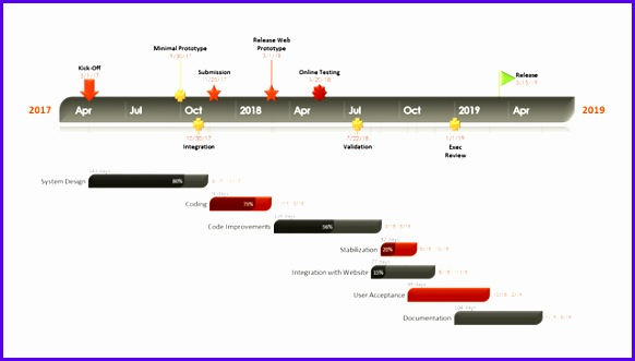 gantt chart template for program management plan Program Management Plan