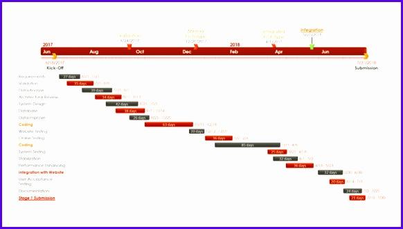 Daily Gantt Chart Excel Template ExcelTemplates ExcelTemplates - Timeline gantt chart template