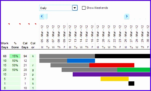 Examples Daily Gantt Chart Excel Template Zyhdf Luxury Creating A Gantt Chart with Excel is Getting even Easier 569339