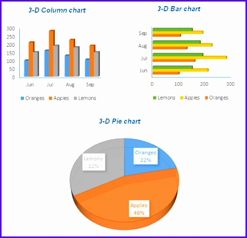 Excel chart types 487469
