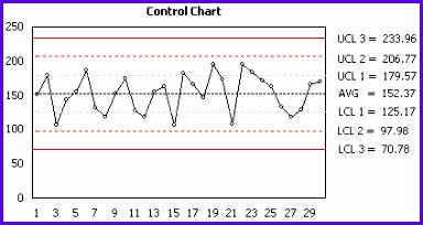 5 Excel Control Chart Template - Excel Templates - Excel ...