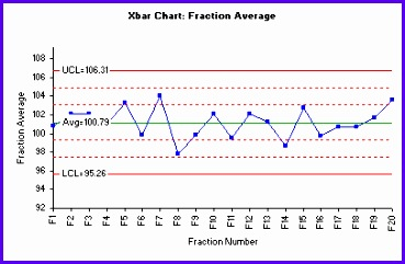 5 excel control chart template exceltemplates exceltemplates
