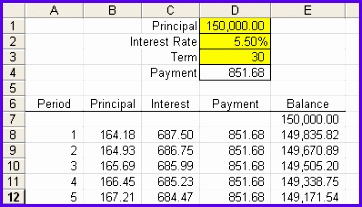 amortization table daily dose of excel amortization schedule formula excel 362207