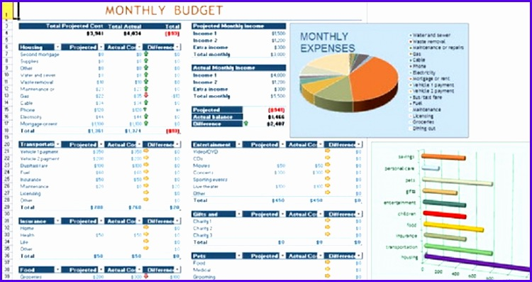 Download Daily Expense Bud Spreadsheet Excel Template 2010 ExcelTimes 750397