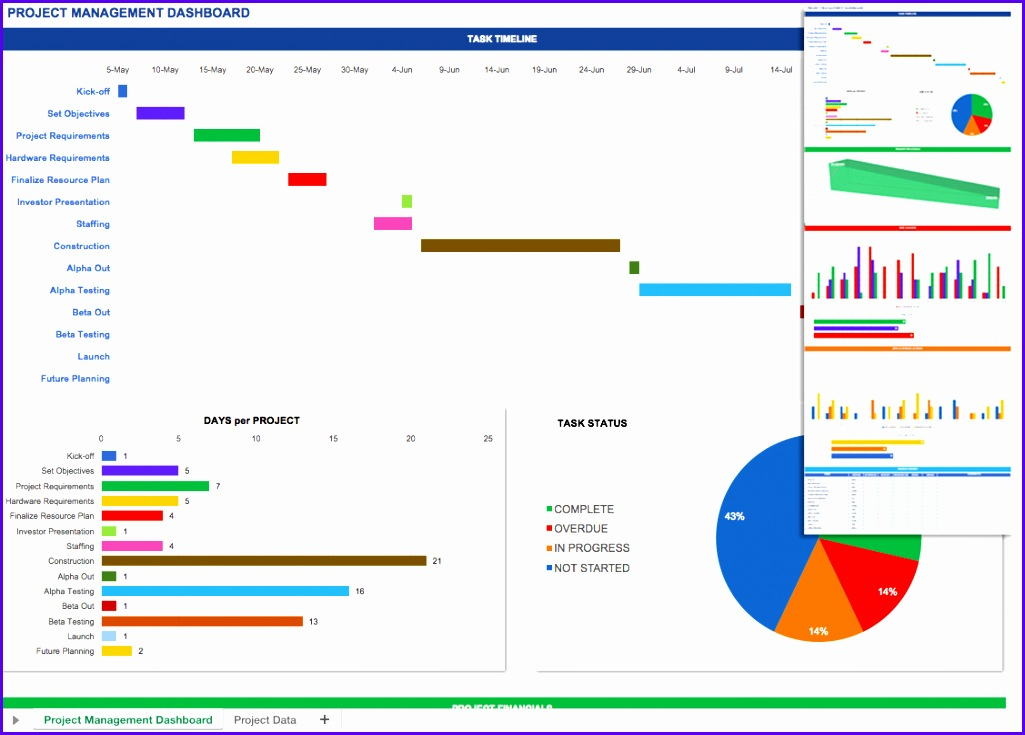 Examples Free Project Management Templates Excel 2007 Kbzeh Luxury Free Excel Dashboard Templates Smartsheet 1127799