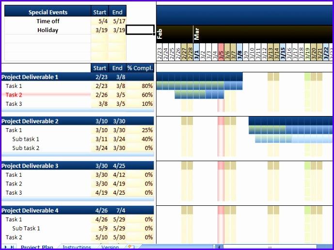excel gantt chart excel template 689515