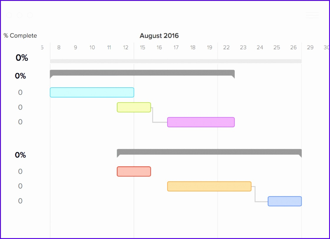 A better faster and more collaborative way to build a gantt chart with TeamGantt 1121813
