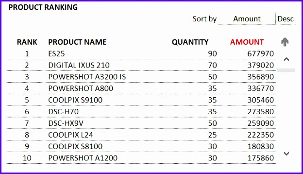 Inventory Sheet Excel Template Report Product Ranking 624358