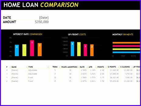 Home loan parison 464351