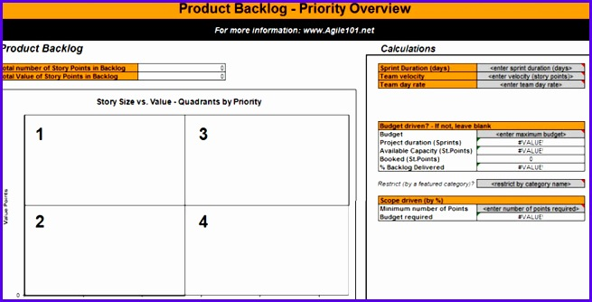 Examples Product Backlog Template Excel Jjuvy Inspirational Excel Scrum Product Backlog Sprint Sheet Template Excel Templates 720364