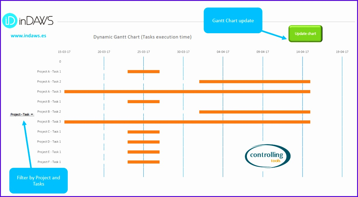 dynamic gantt chart free excel template project management 1226676