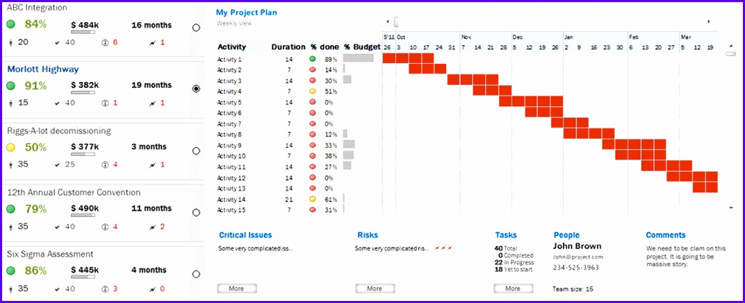 project plan dashboard 1072437