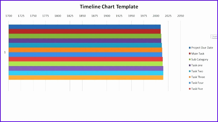 Examples Resource Allocation Template Excel Free Lxepf Lovely Project Timeline Template Excel Free Project Timeline Chart 1024567