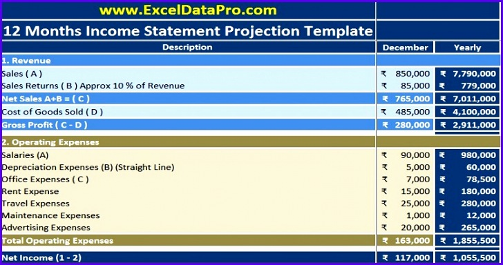 Download In e Statement Projection Excel Template 728384