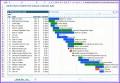 10 Template Excel Calendar