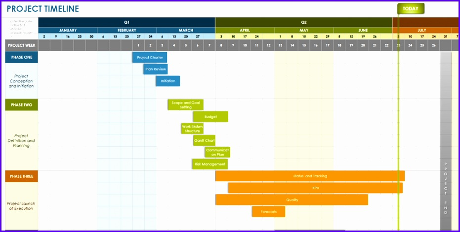 Examples Timeline Spreadsheet Template Excel Jh2sad Unique Every Timeline Template You Ll Ever Need the 18 Best Templates 1024512