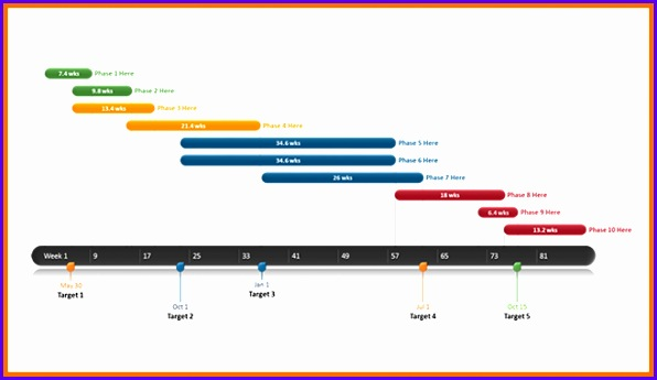 Examples Timeline Spreadsheet Template Excel Whiub Luxury Timeline Template Excel Free Madrat 656376