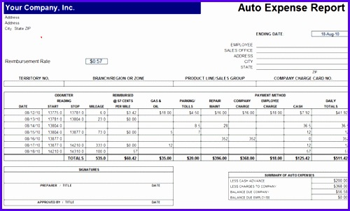 Easy to Use Free Auto Expense Report